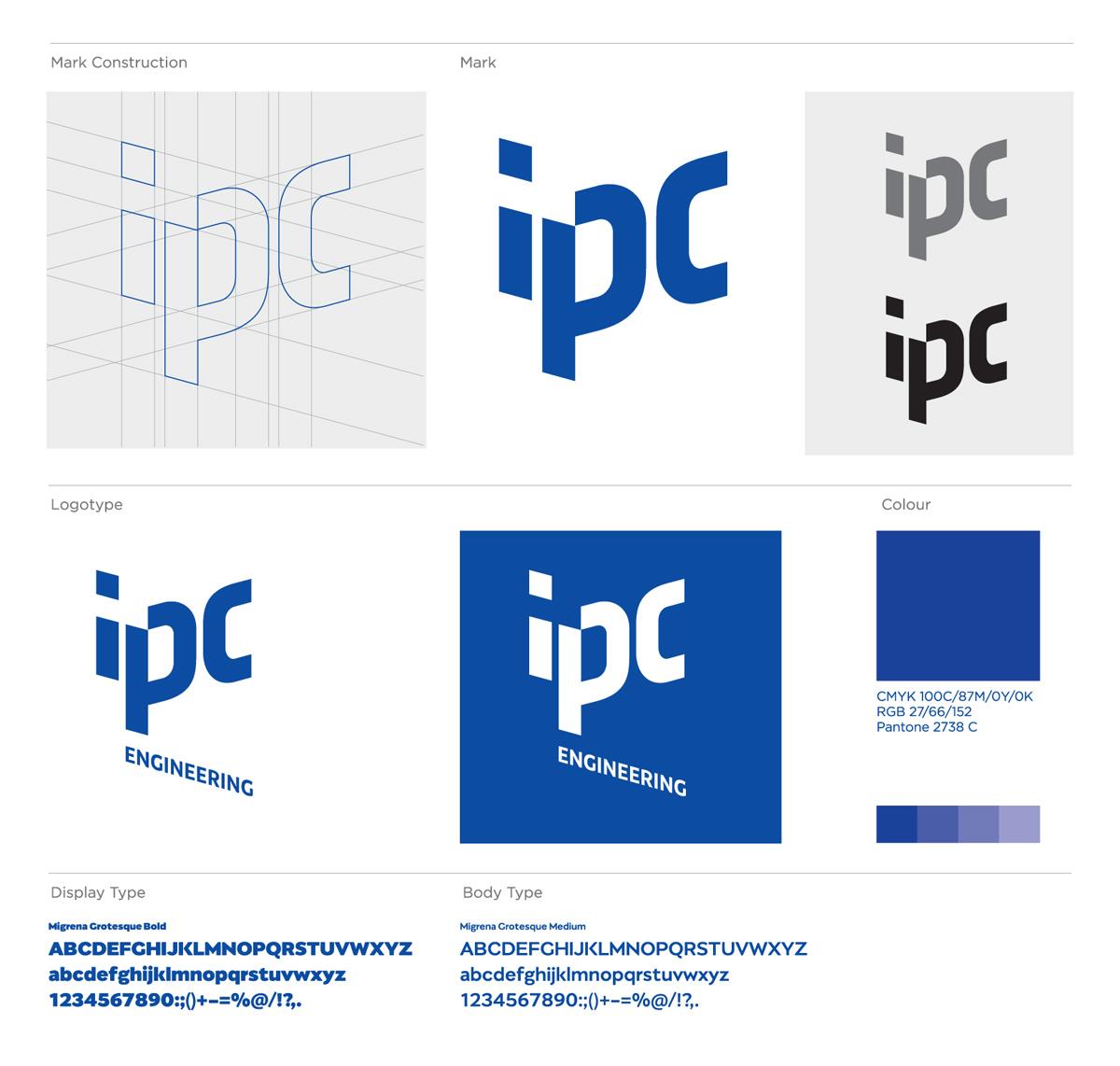 IPC-ID